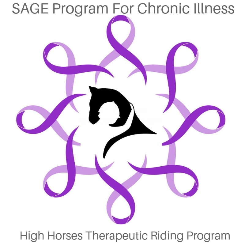 SAGE Pilot II May 6 - June 10 Please Sign up Now!